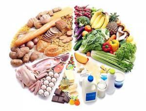 В тяжелых случаях заболевания придерживаться диеты возможно придется всегда
